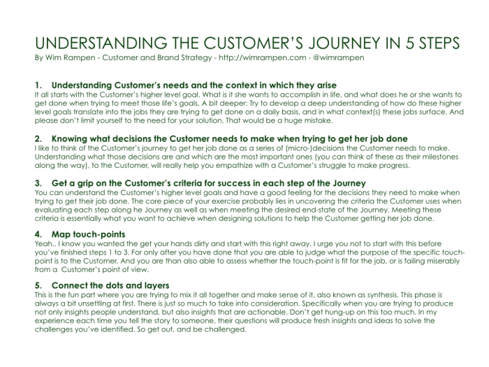 CUSTOMER JOURNEY.002